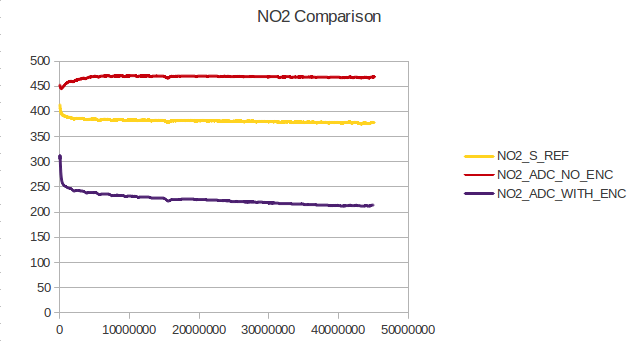 Exp00002e_no2_comparison
